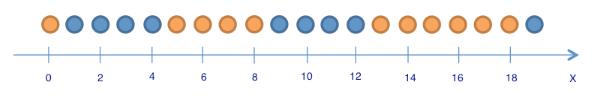 Открытый курс машинного обучения. Тема 3. Классификация, деревья решений и метод ближайших соседей - 12