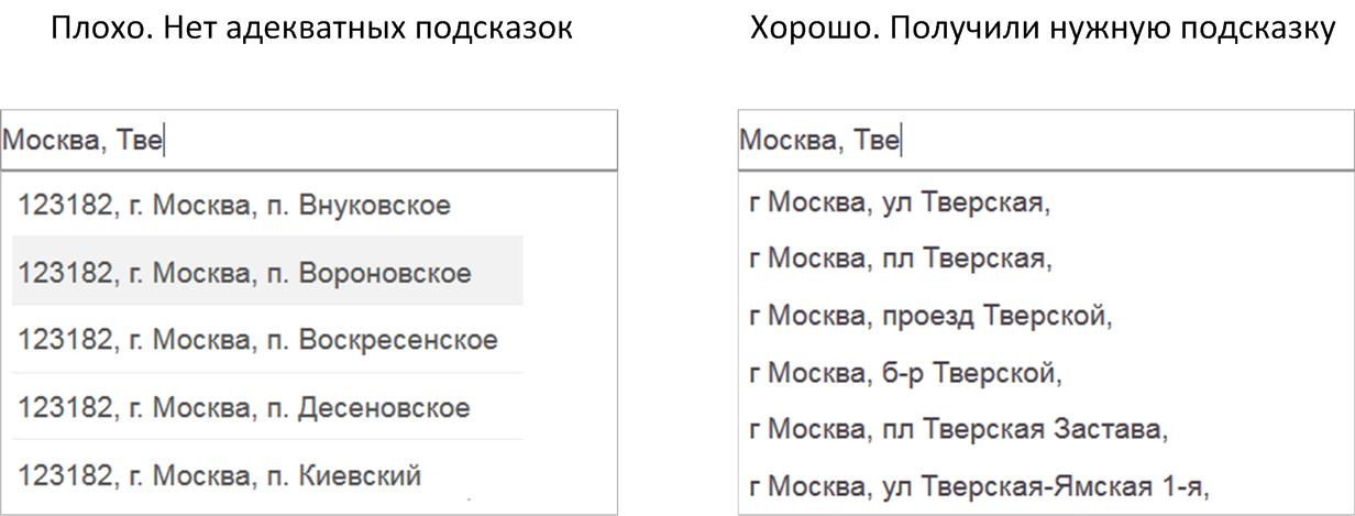 Хорошо ли подсказывают сервисы подсказок: измеряем полезность веб-сервисов автодополнения - 3