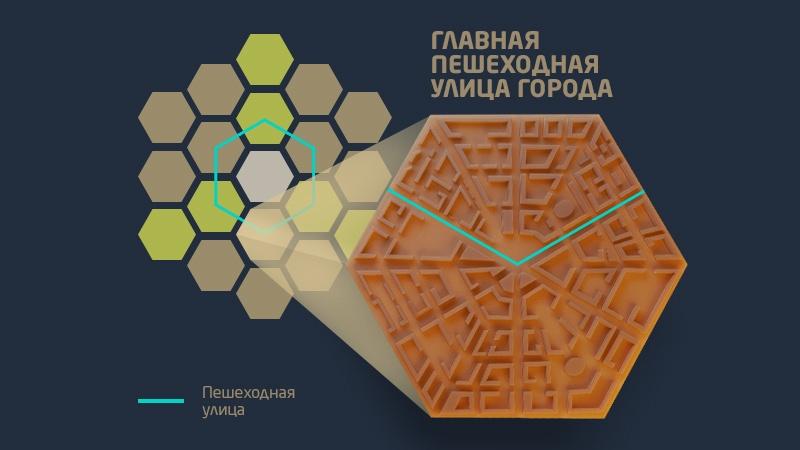 Первый частный город в России. Часть 3 - 10