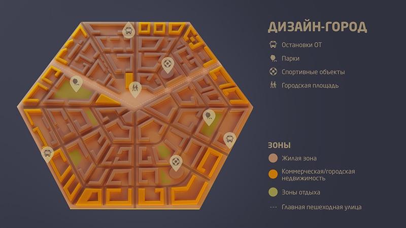 Первый частный город в России. Часть 3 - 9
