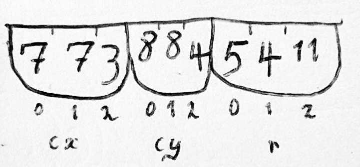 Модели памяти, лежащие в основе языков программирования - 5