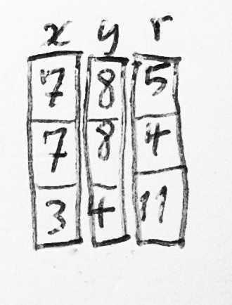 Модели памяти, лежащие в основе языков программирования - 6