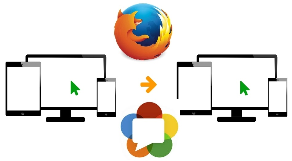Скриншаринг на сайте по WebRTC из браузера Mozilla Firefox - 1