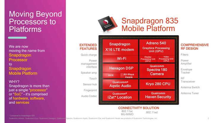 SoC Snapdragon 200 отныне называются просто Qualcomm 200