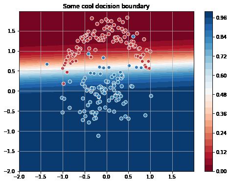 logreg decision boundary