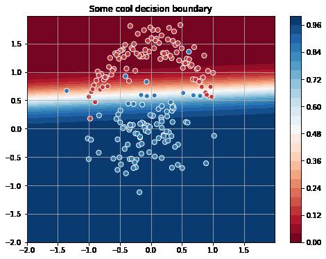 logreg newton decision boundary