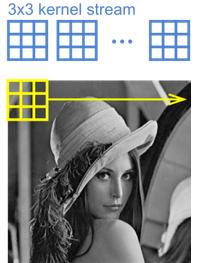 Фильтрация изображения на FPGA - 6