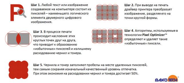 Советы для экономичной печати от Epson - 5