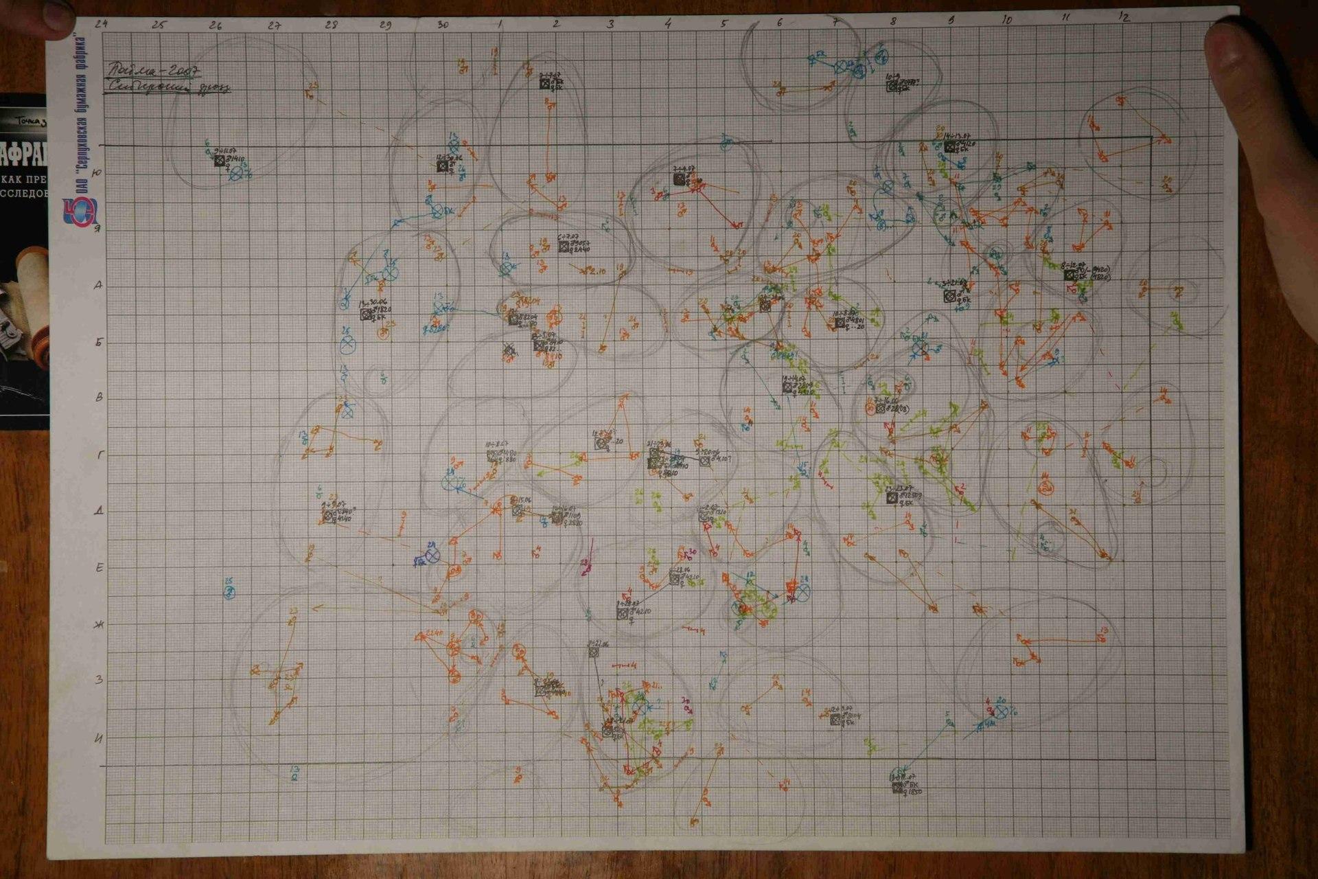 Common Bird Census, или биоинформатика в орнитологии. Проект в хорошие руки - 19