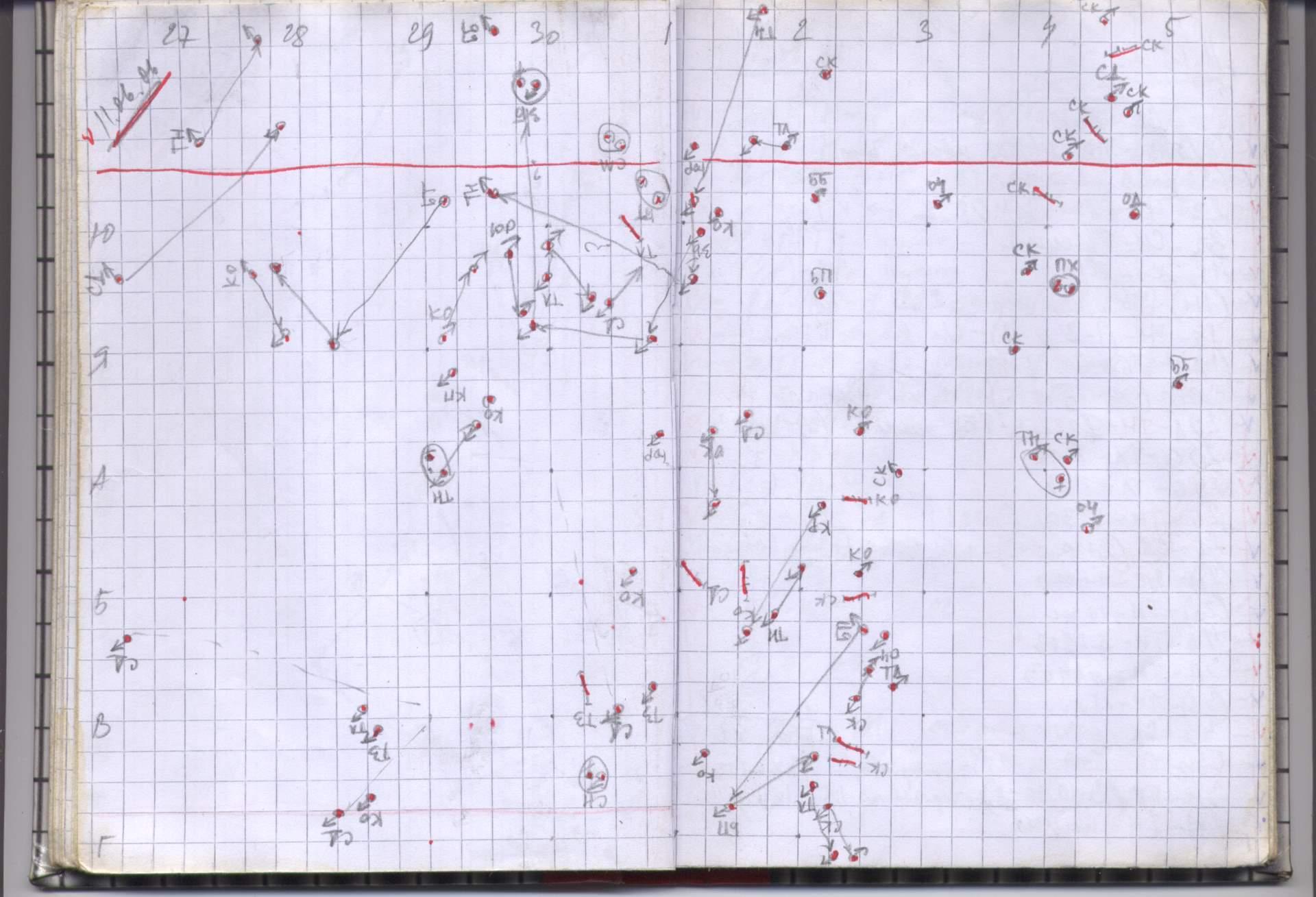 Common Bird Census, или биоинформатика в орнитологии. Проект в хорошие руки - 4