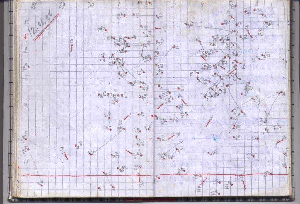 Common Bird Census, или биоинформатика в орнитологии. Проект в хорошие руки - 6
