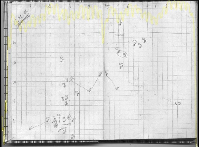 Common Bird Census, или биоинформатика в орнитологии. Проект в хорошие руки - 8
