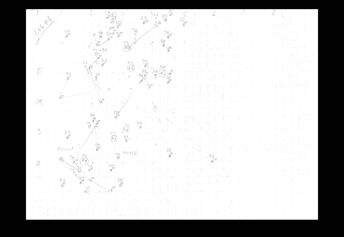 Common Bird Census, или биоинформатика в орнитологии. Проект в хорошие руки - 9