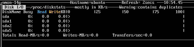 Простой, надёжный и удобный мониторинг серверов на Linux - 3