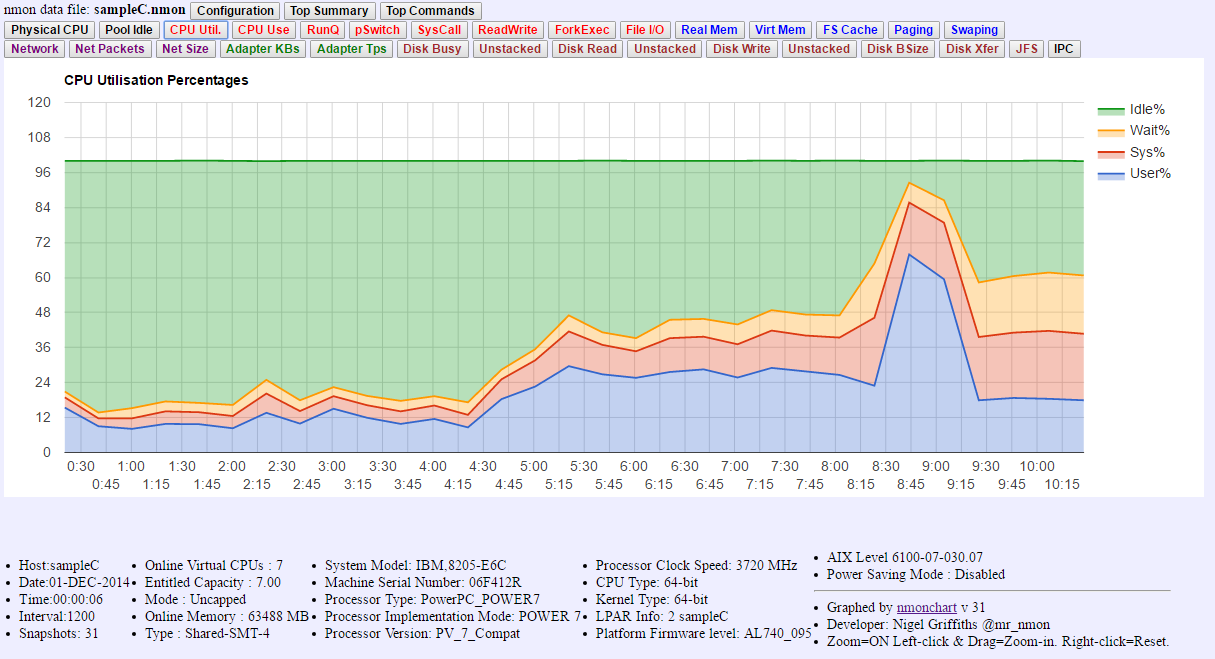 Простой, надёжный и удобный мониторинг серверов на Linux - 5