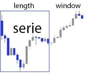 Как искать паттерны в биржевых данных и использовать их в торговле? - 1