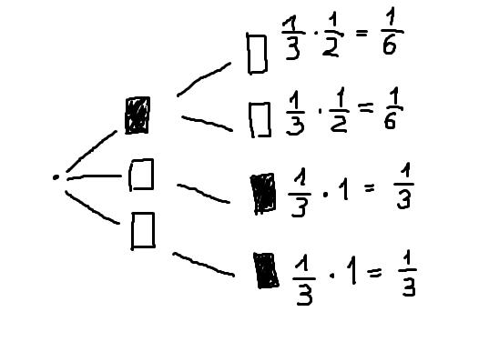 Монти Холл Дерево решений 2