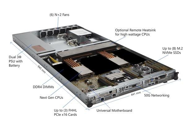 Project Olympus: собственный вариант open-source серверного оборудования от Microsoft - 3