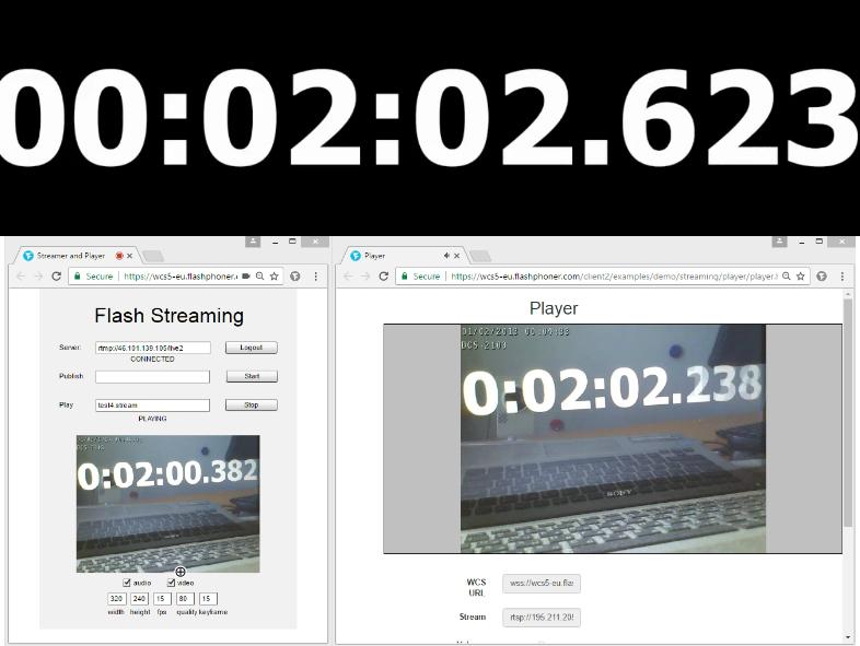 Браузерная WebRTC трансляция с RTSP IP-камеры с низкой задержкой - 30