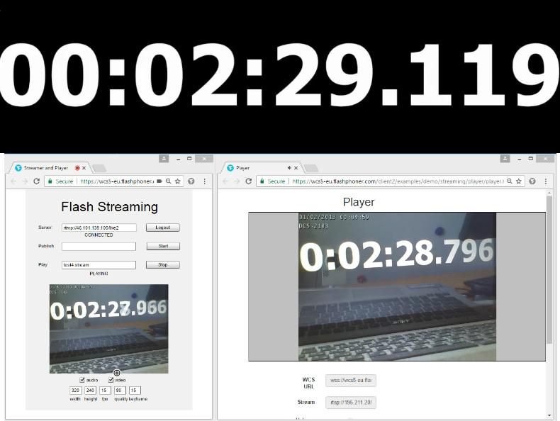 Браузерная WebRTC трансляция с RTSP IP-камеры с низкой задержкой - 31