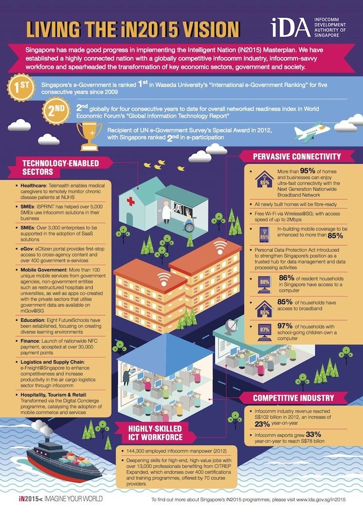 Интернет по всему миру: Япония и Сингапур - 9