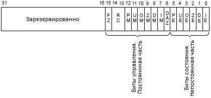 Исключения в Windows x64. Как это работает. Часть 3 - 12