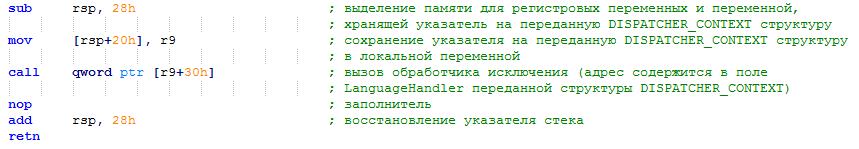 Исключения в Windows x64. Как это работает. Часть 3 - 18