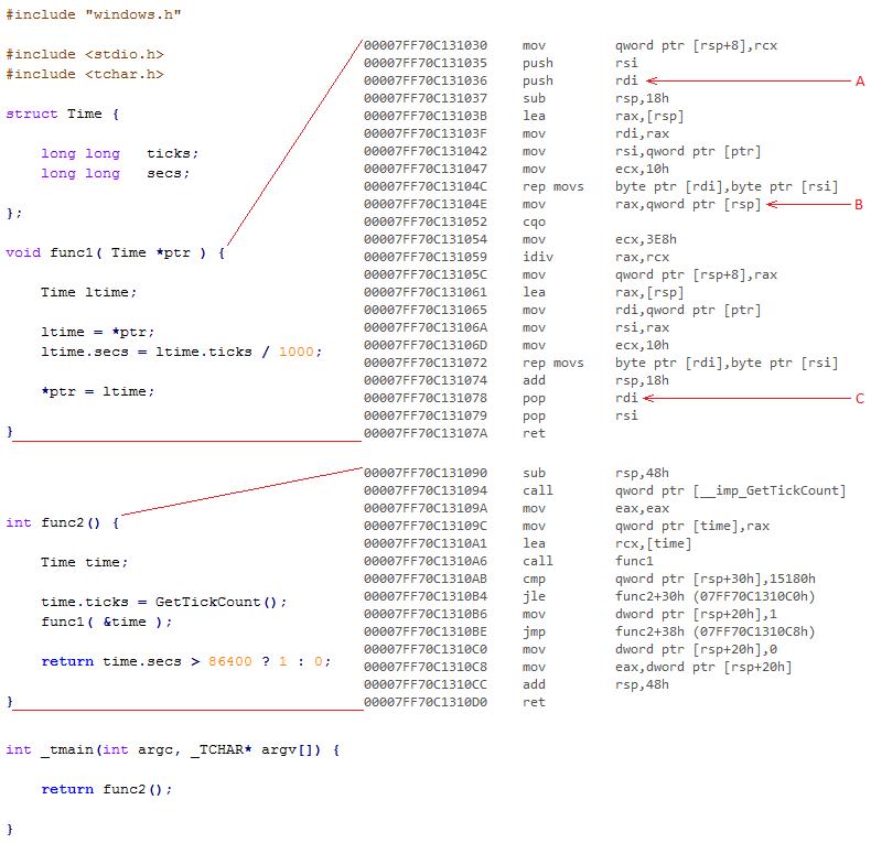 Исключения в Windows x64. Как это работает. Часть 3 - 5