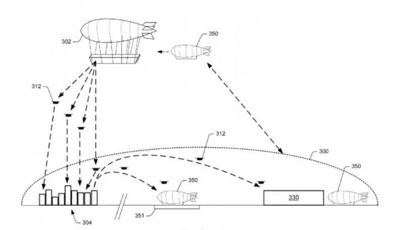 Обзор мирового опыта коммерческой доставки грузов с помощью беспилотников - 5