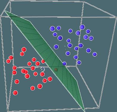 Открытый курс машинного обучения. Тема 4. Линейные модели классификации и регрессии - 104