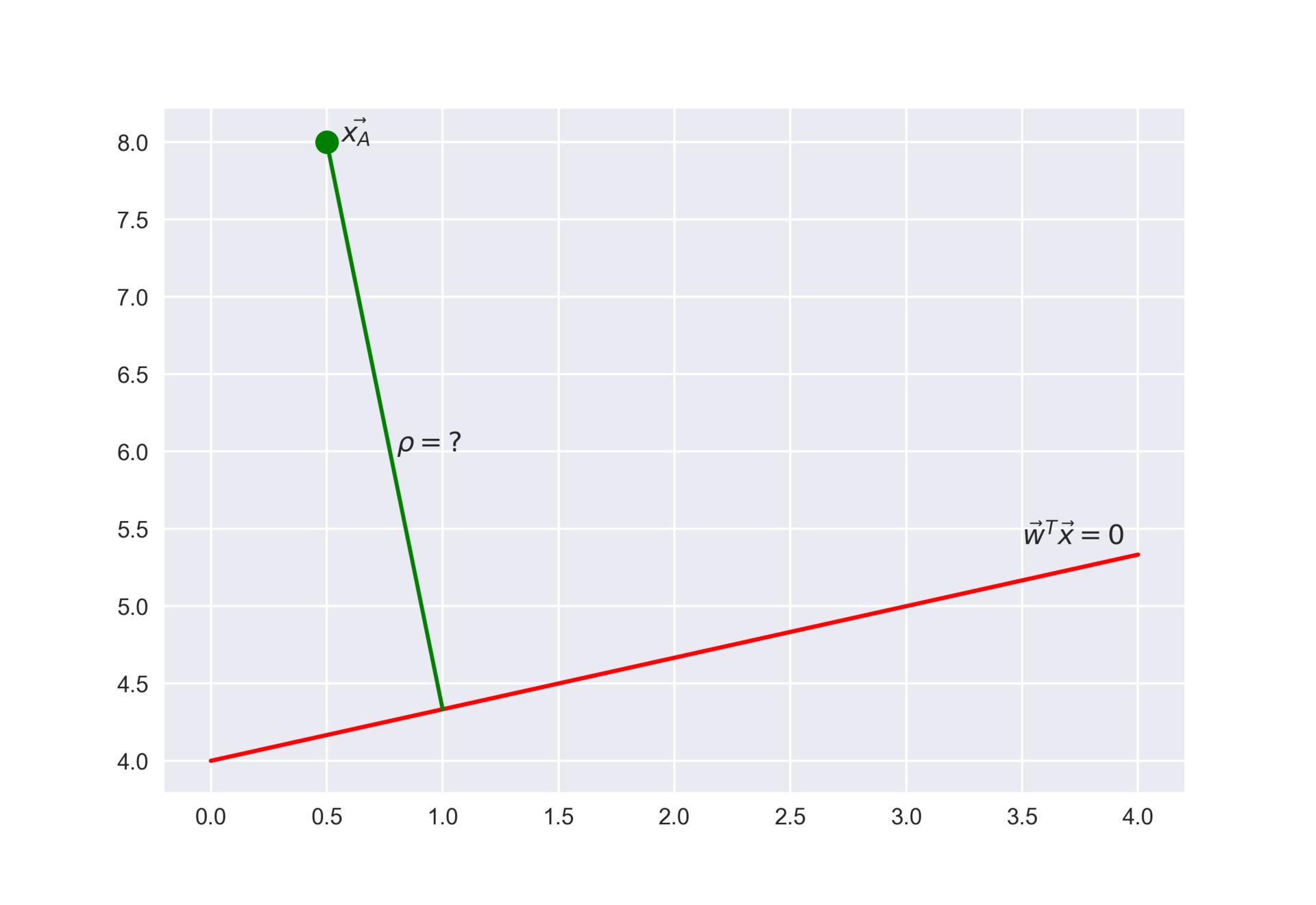 Открытый курс машинного обучения. Тема 4. Линейные модели классификации и регрессии - 153