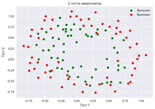 Открытый курс машинного обучения. Тема 4. Линейные модели классификации и регрессии - 186
