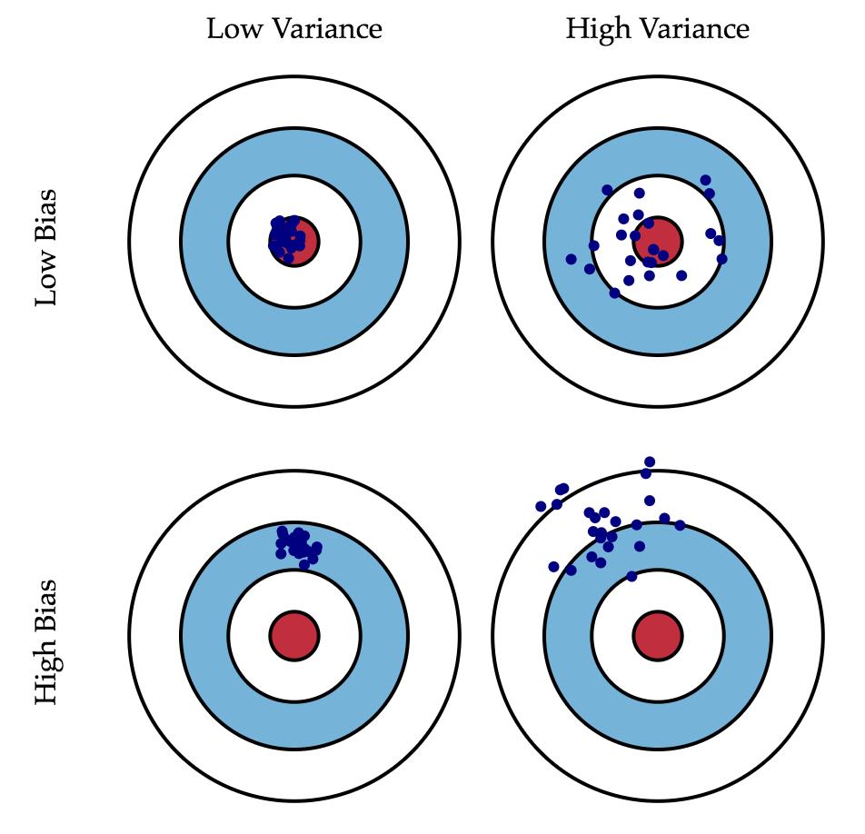 Открытый курс машинного обучения. Тема 4. Линейные модели классификации и регрессии - 79