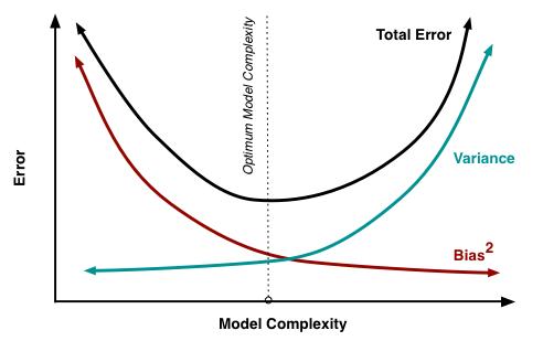 Открытый курс машинного обучения. Тема 4. Линейные модели классификации и регрессии - 80
