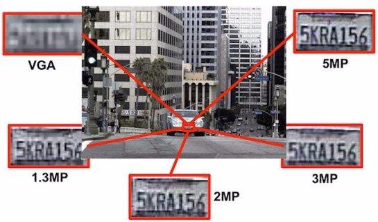 Сколько мегапикселей нужно камере смартфона на самом деле?