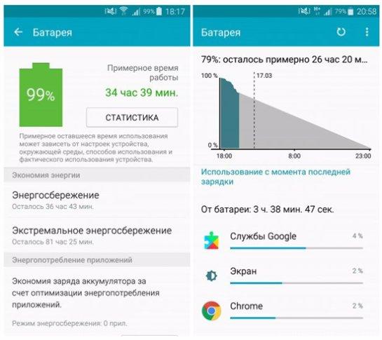 Службы Google разряжают батарею: как решить эту проблему