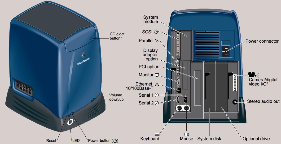 Silicon Graphics O2 — Маленькая станция с большими возможностями - 2