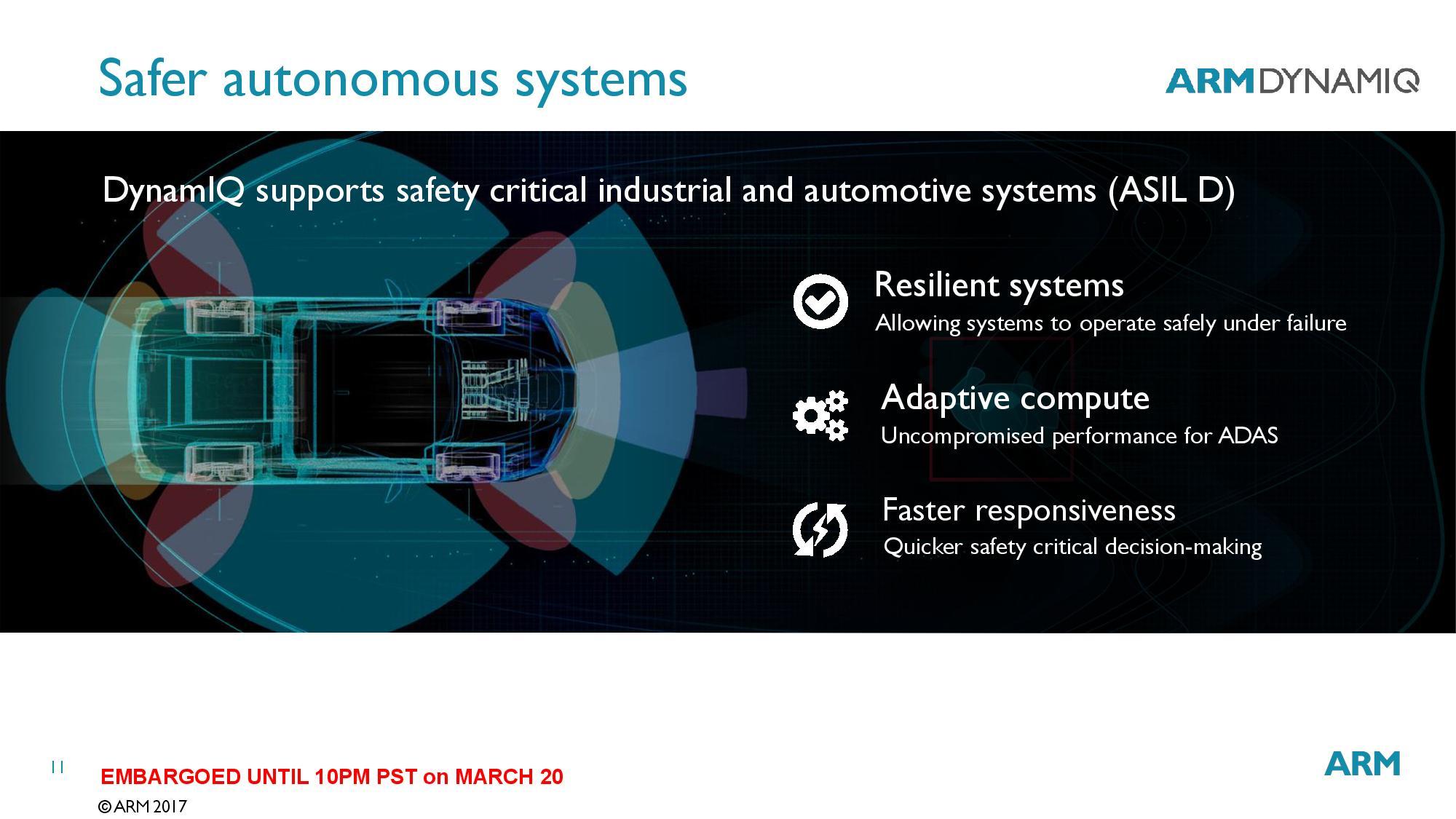 Новые процессоры ARM готовы к приложениям ИИ - 4