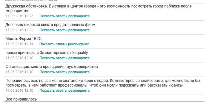 Встречайте: Выставка-конференция по аддитивным технологиям Top 3D Expo Dental Edition [Москва, 14 апреля 2017] - 15