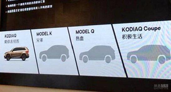 Skoda заинтриговала китайцев четырьмя новыми внедорожниками
