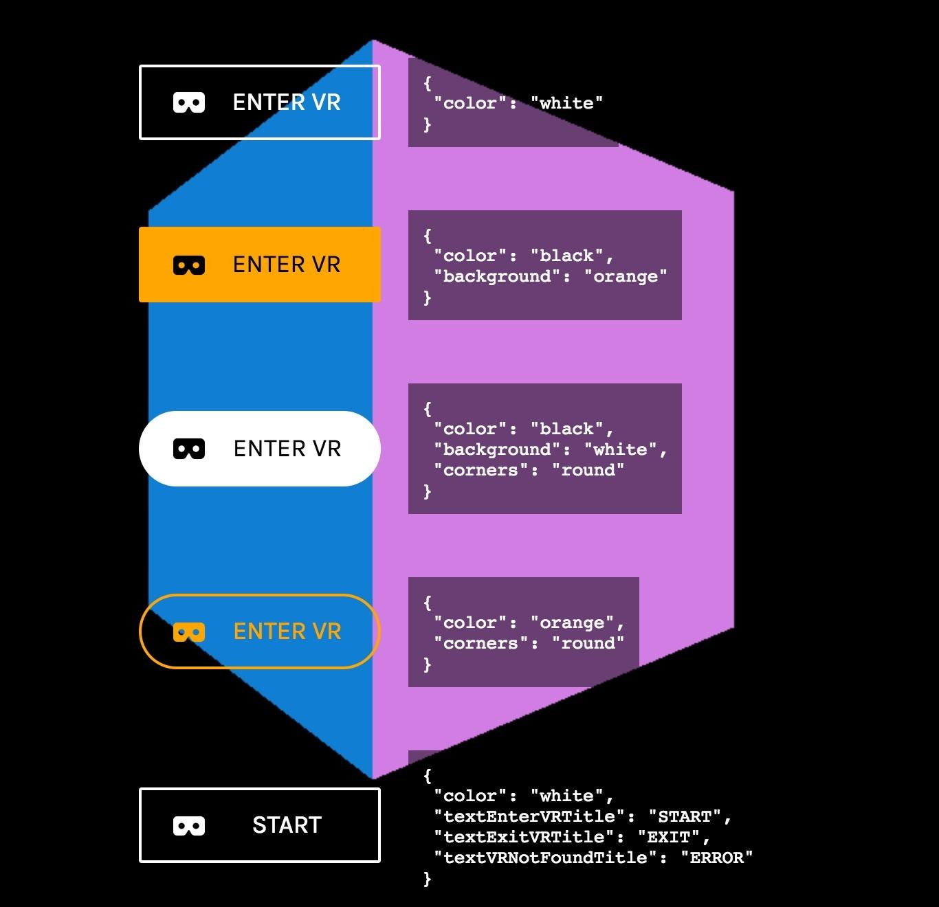 VR-AR в браузере. Как быстро влиться и сделать свое первое приложение, используя WebVR API - 13