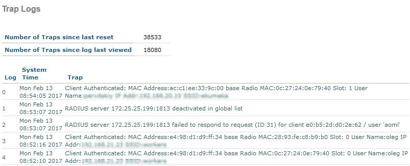 Интерфейсы контроллеров HPE Aruba и Cisco - 17