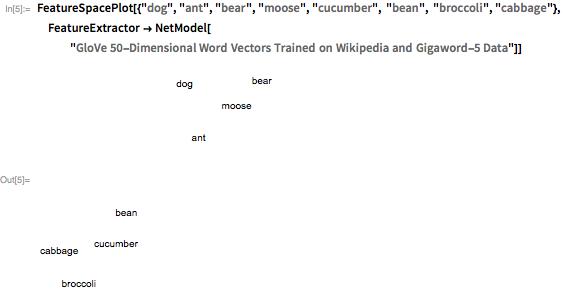 Разработка R&D-проектов продолжается: запуск Wolfram Language 11.1 - 10