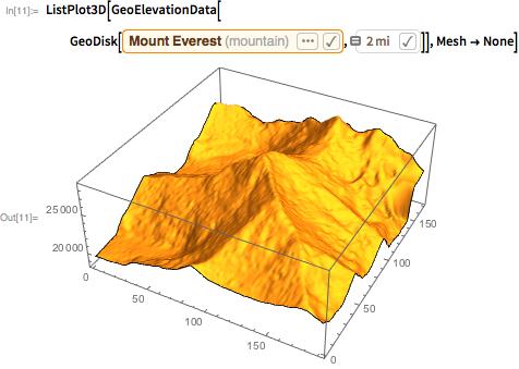 Разработка R&D-проектов продолжается: запуск Wolfram Language 11.1 - 16