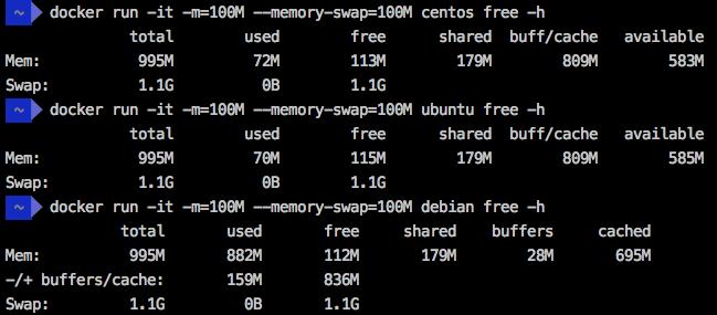 Java и Docker: это должен знать каждый - 2