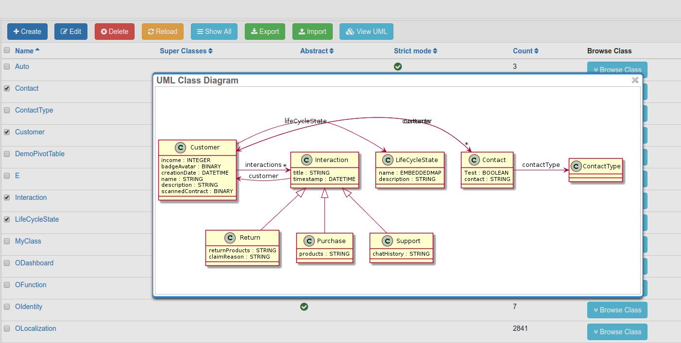 Orienteer: обзор платформы и обновлений последнего релиза - 4