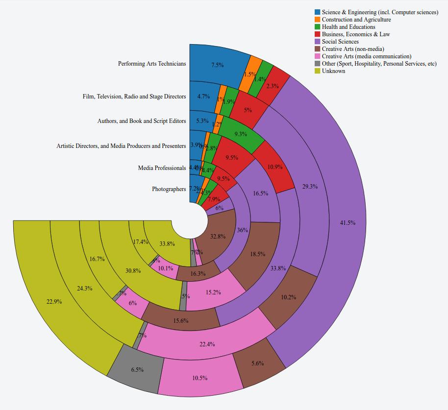Orienteer: обзор платформы и обновлений последнего релиза - 9