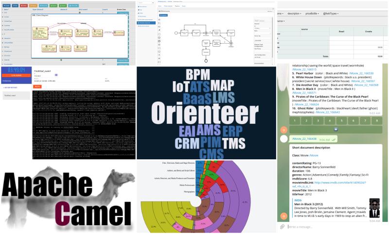 Orienteer: обзор платформы и обновлений последнего релиза - 1