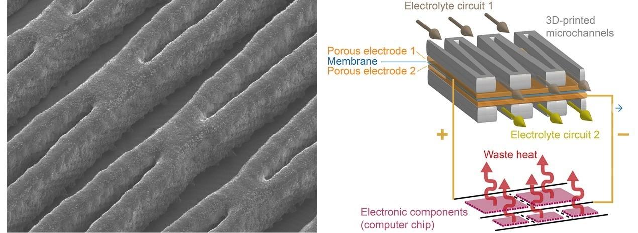 «Мал да удал»: ученые разработали проточную батарею, охлаждающую чипы - 2