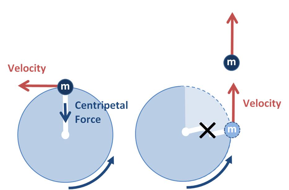 Спросите Итана: нарушает ли кульминация фильма «Гравитация» простейшие законы физики? - 7